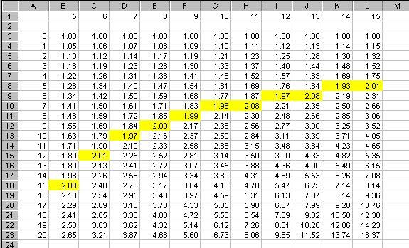 Rule Of 72 Worksheet Answers - Worksheets