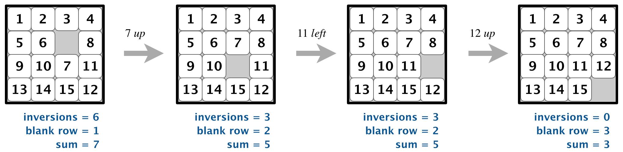 15 Puzzle Javascript Source Code