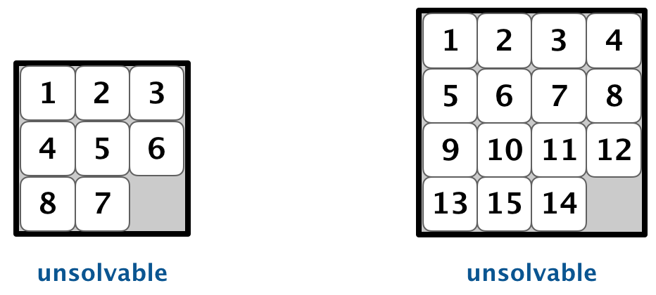 8 Puzzle Programming Assignment