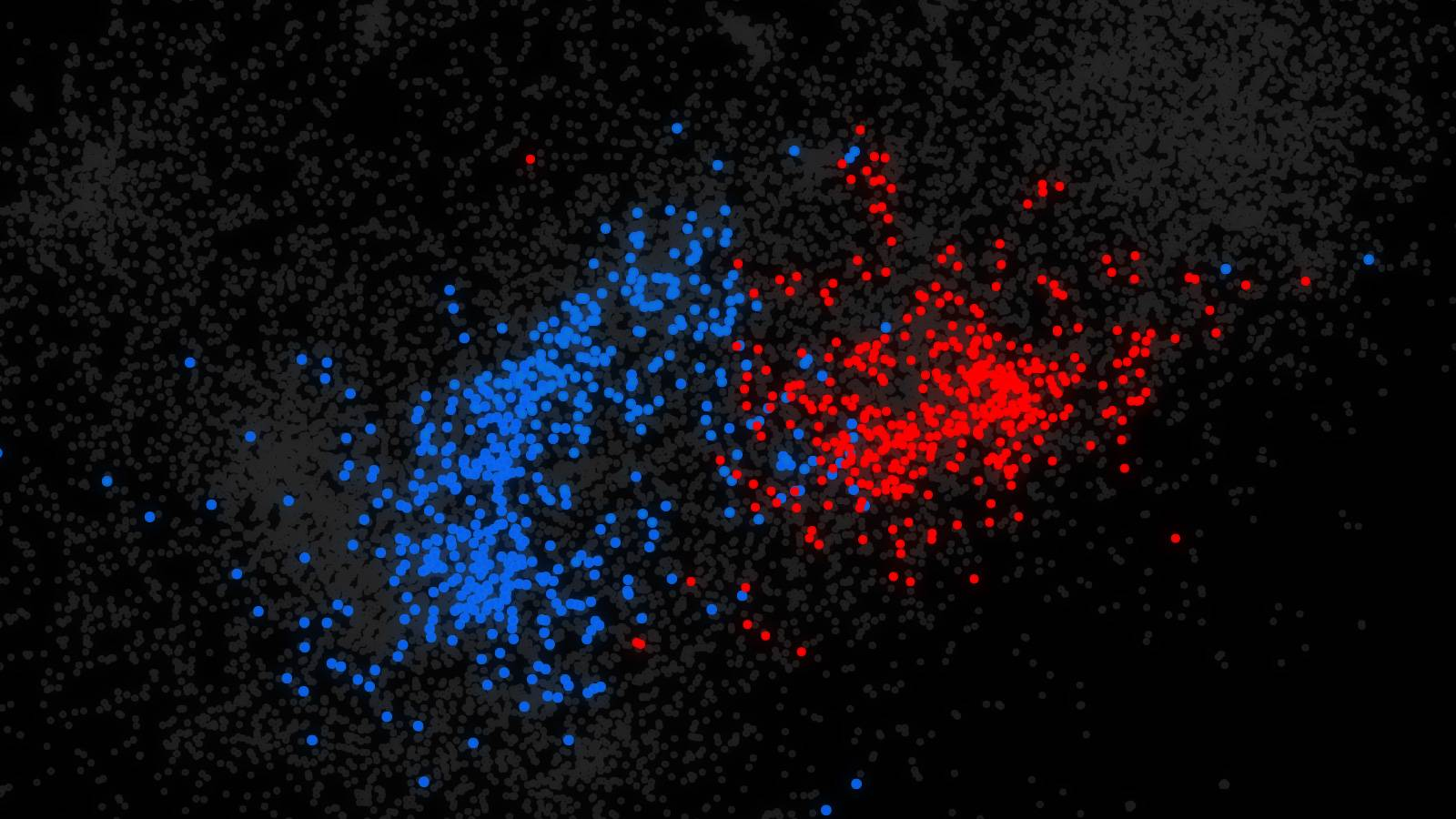 Cloud graph with red and blue dots.